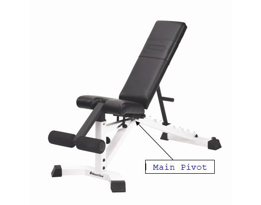 Picture of Recalled Exercise Bench